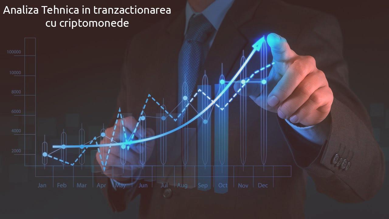 Elemente de bază ale analizei tehnice in tradingul cu criptomonede