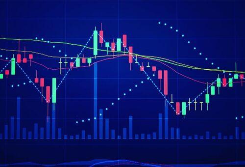 Tipuri de analiza in pietele de tranzactionare cu criptomonede