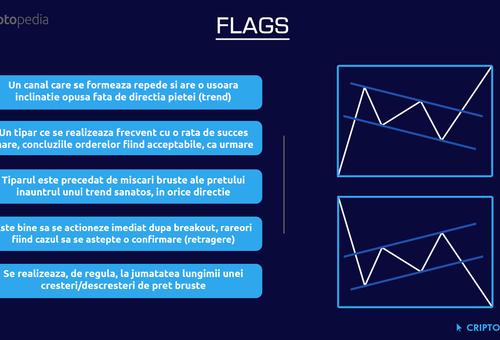 Pattern de tip FLAG în tradingul cu criptomonede