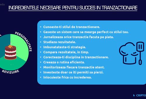 Ingrediente necesare pentru a avea succes in tranzactionare