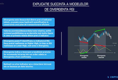 Explicatie succinta a Modelelor de Divergenta RSI